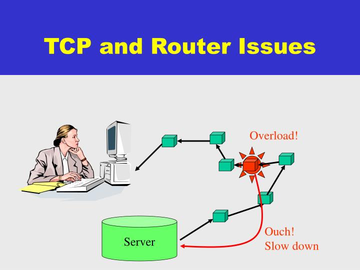 TCP and Router Issues