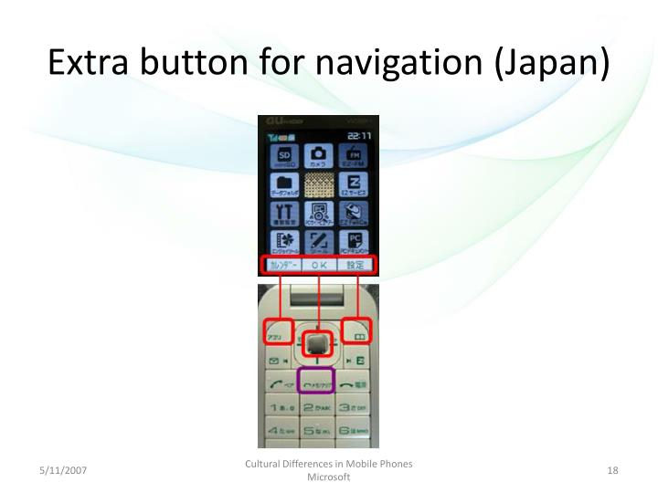 Extra button for navigation (Japan)