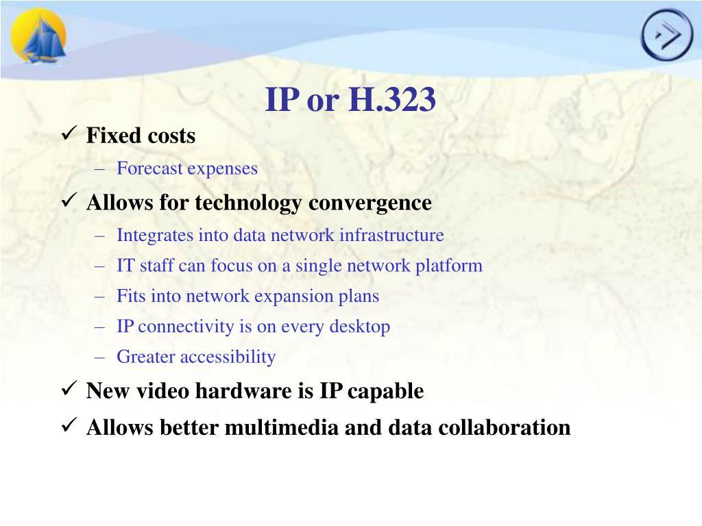 IP or H.323