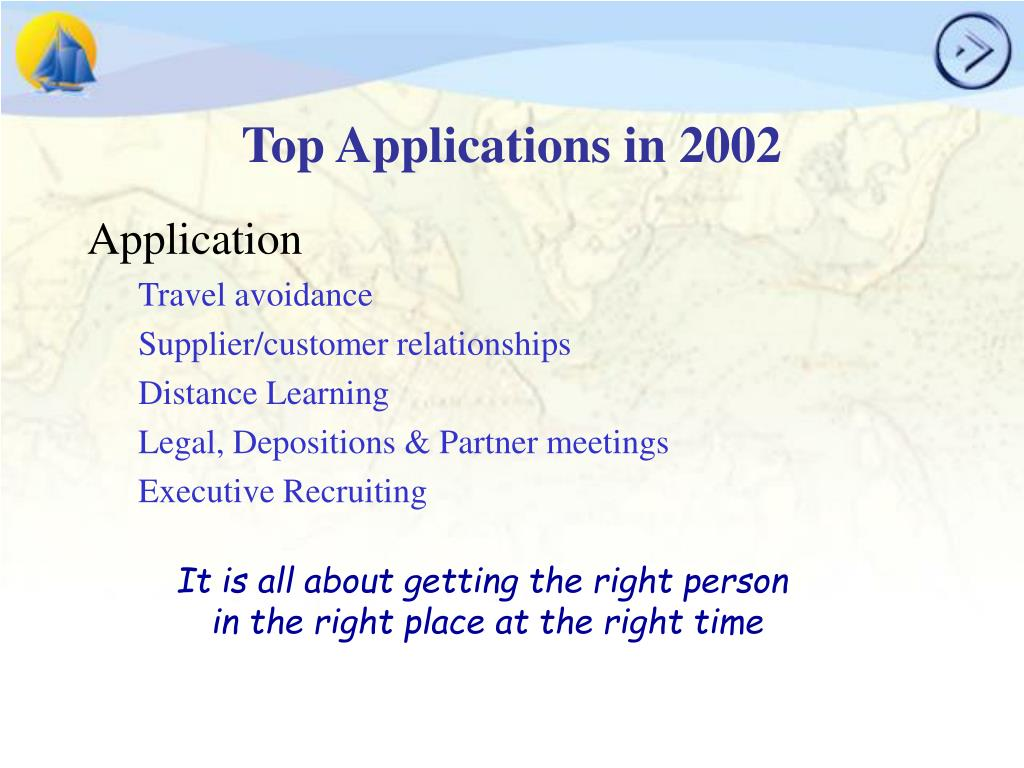 Top Applications in 2002