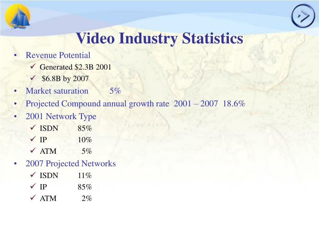 Video Industry Statistics