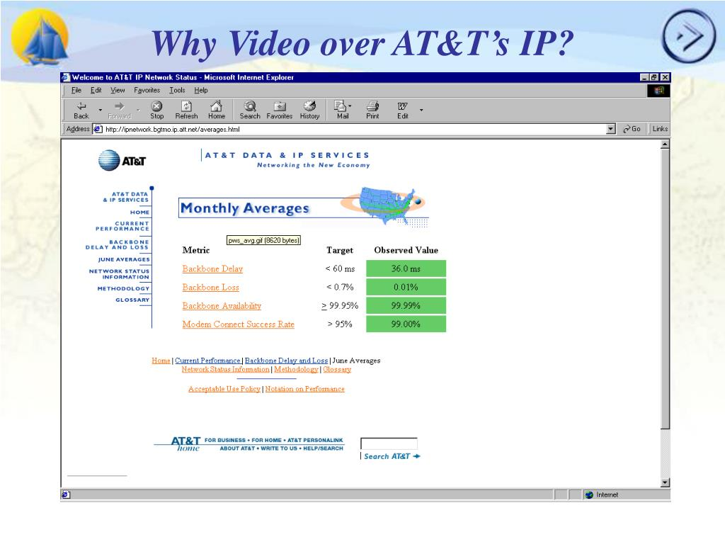 Why Video over AT&T's IP?