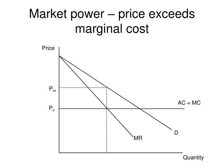 Market power – price exceeds marginal cost