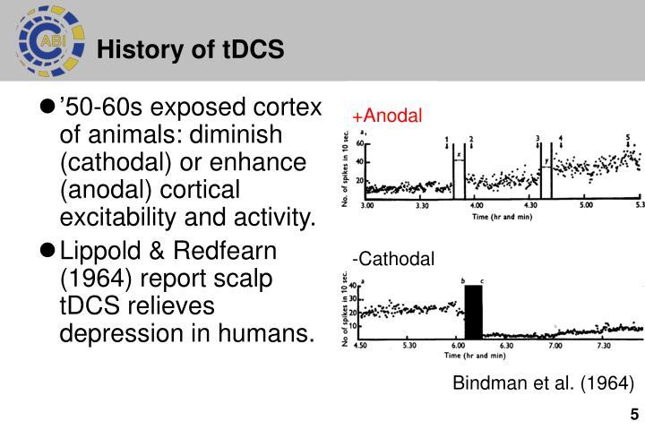 History of tDCS