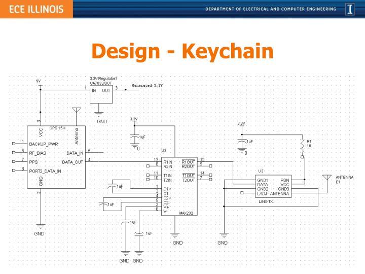 Design - Keychain
