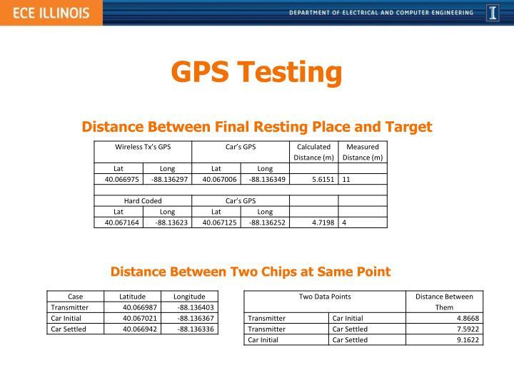 GPS Testing
