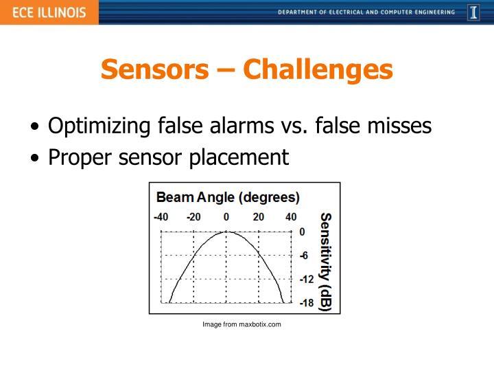 Sensors – Challenges