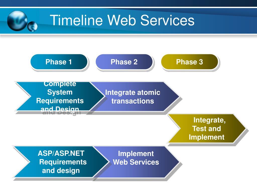 Timeline Web Services