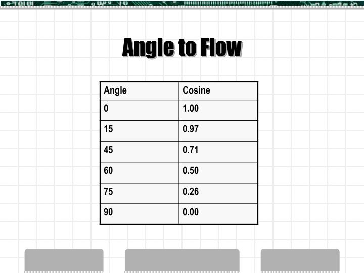 Angle to Flow