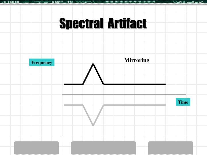 Spectral  Artifact