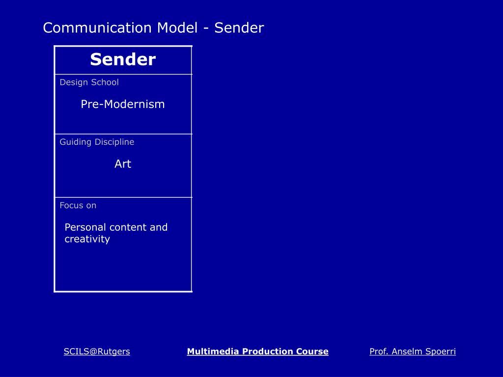 Communication Model - Sender