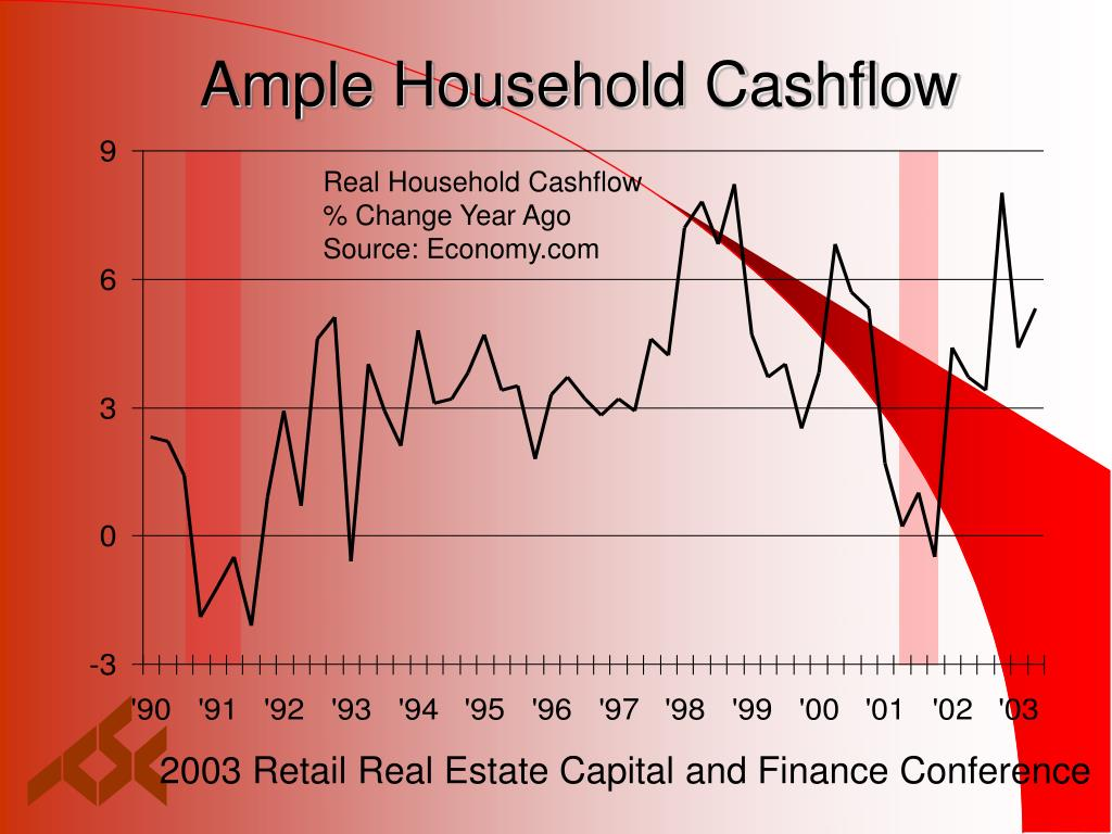 Ample Household Cashflow