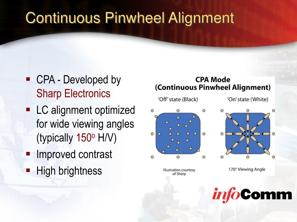 Continuous Pinwheel Alignment