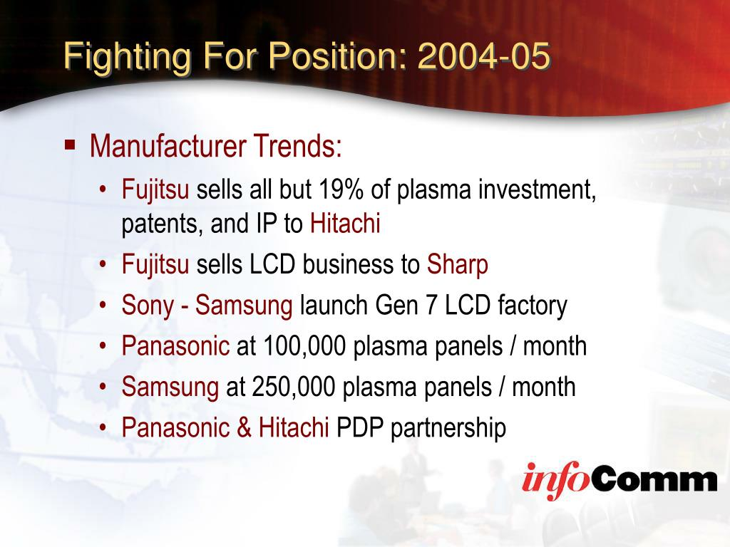 Fighting For Position: 2004-05
