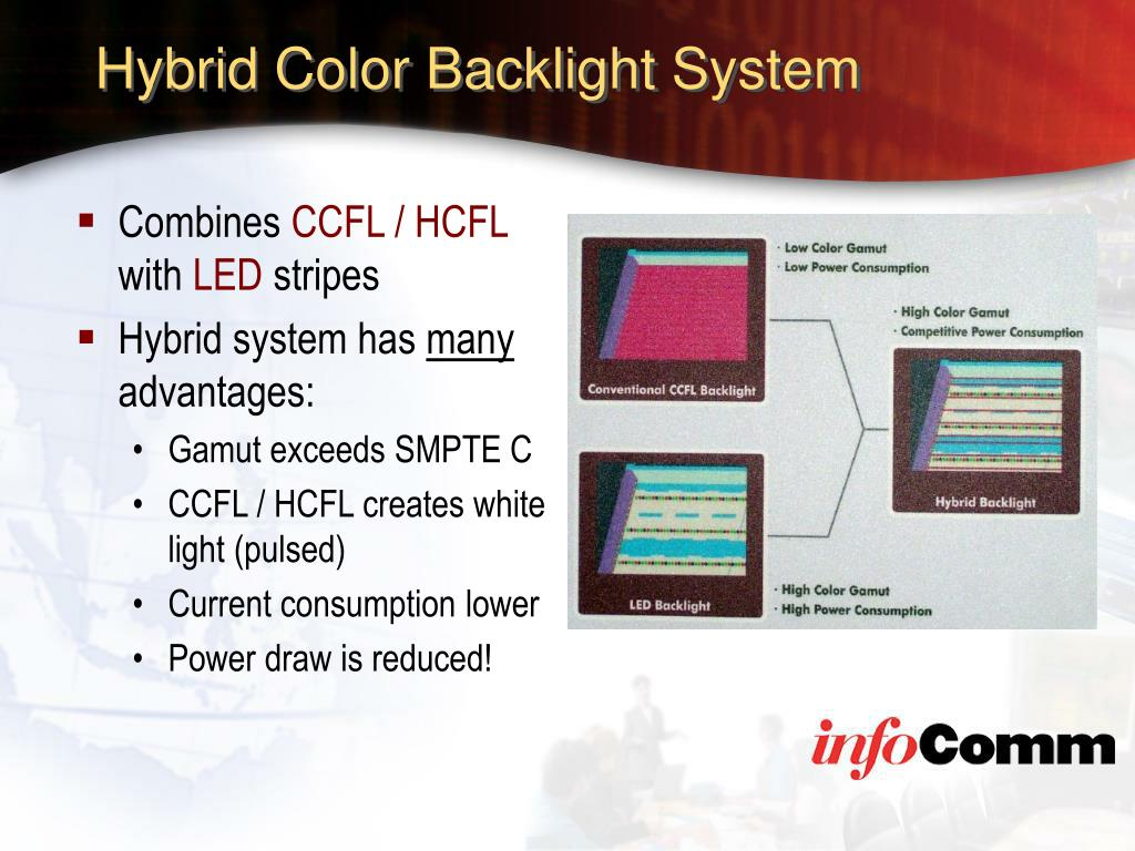 Hybrid Color Backlight System