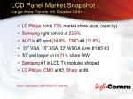 lcd panel market snapshot large area panels 4th quarter 2004