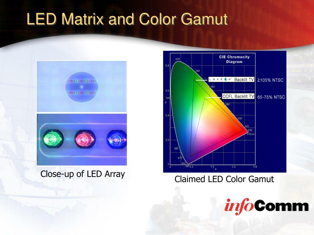 LED Matrix and Color Gamut
