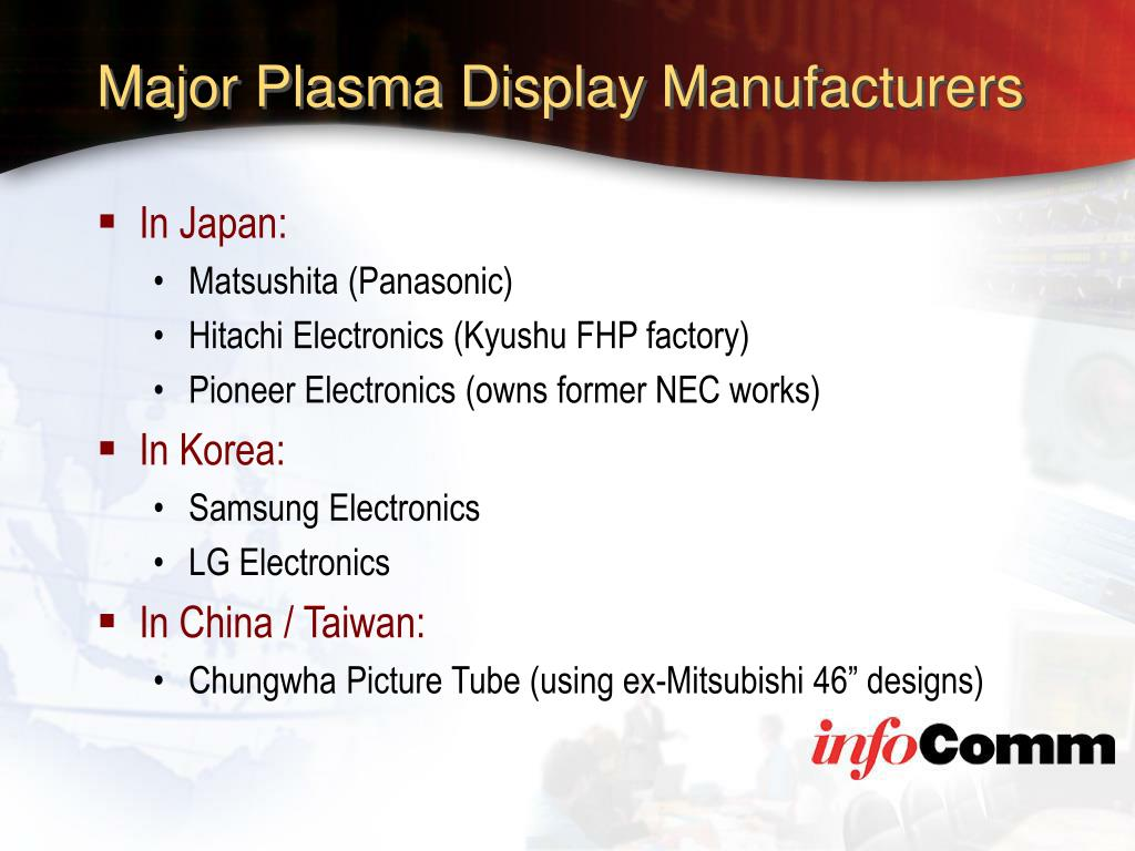 Major Plasma Display Manufacturers
