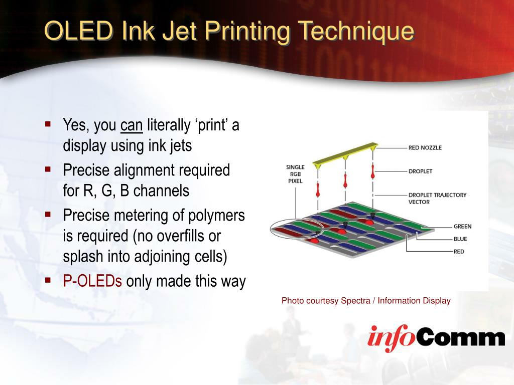 OLED Ink Jet Printing Technique