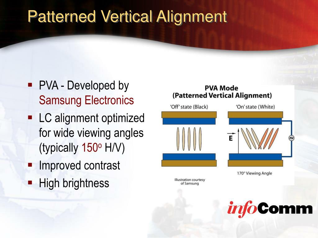 Patterned Vertical Alignment
