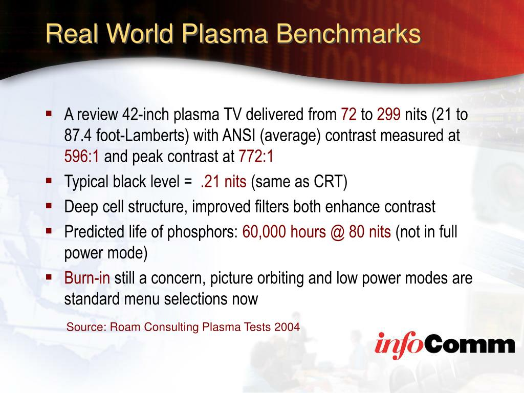 Real World Plasma Benchmarks
