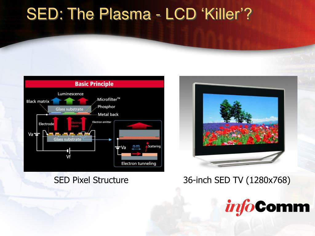 SED: The Plasma - LCD 'Killer'?