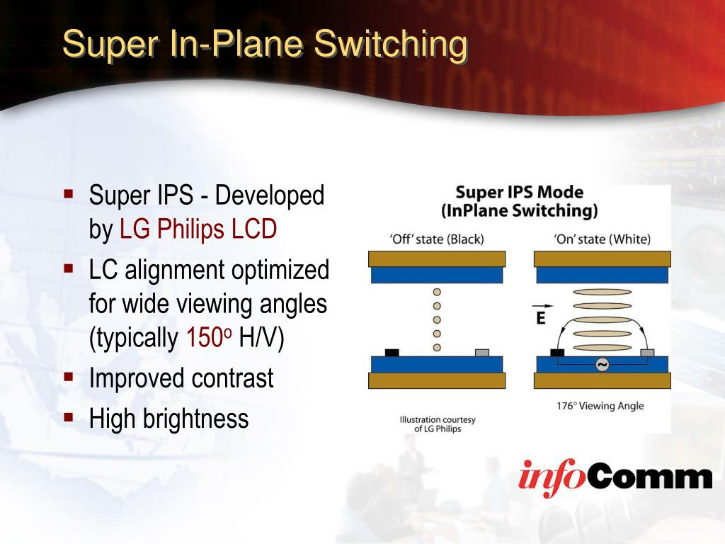 Super In-Plane Switching
