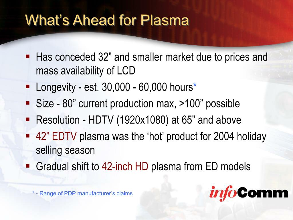What's Ahead for Plasma