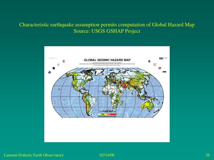 Characteristic earthquake assumption permits computation of Global Hazard Map