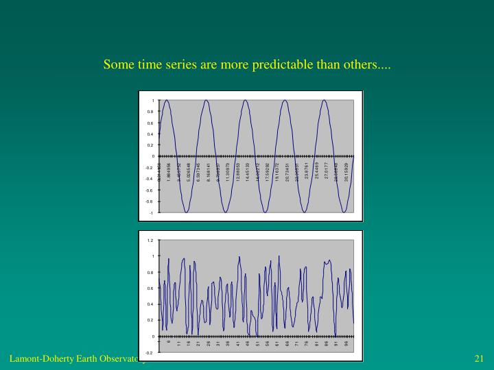 Some time series are more predictable than others....