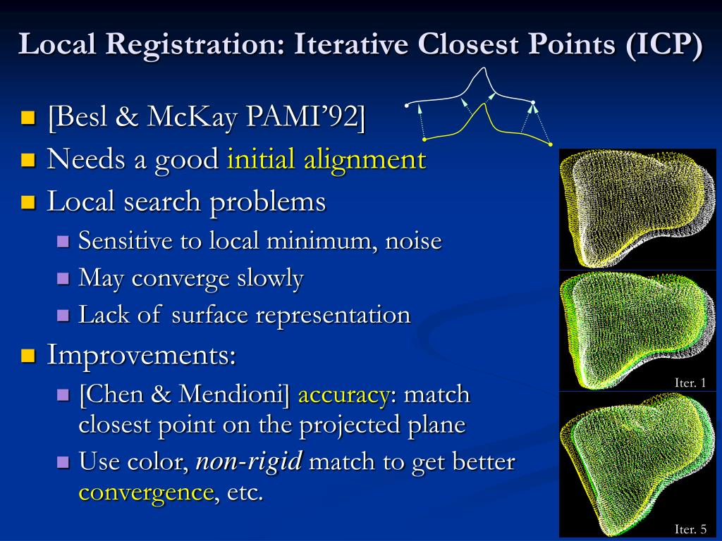 Local Registration: Iterative Closest Points (ICP)