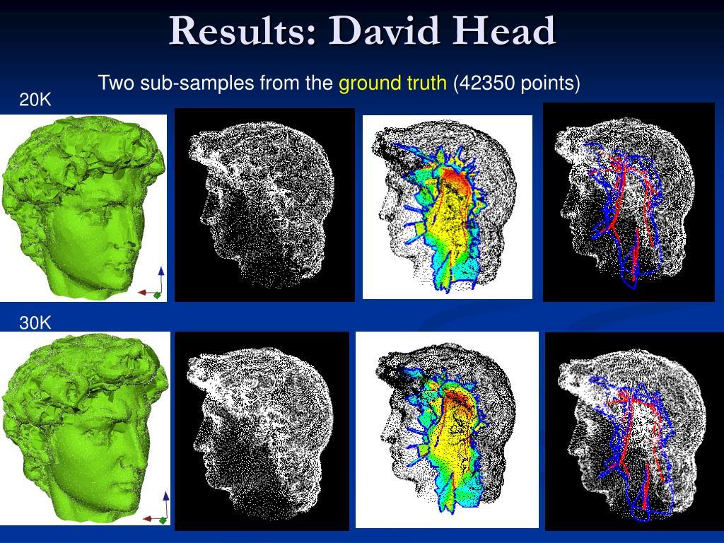 Results: David Head