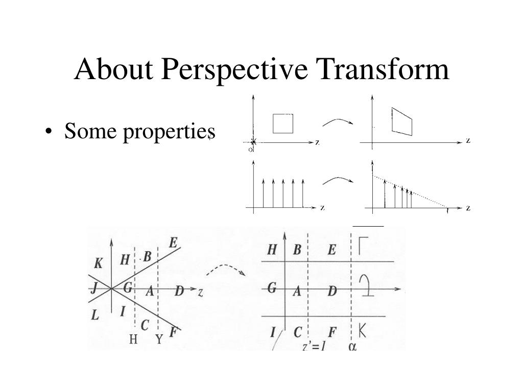 About Perspective Transform