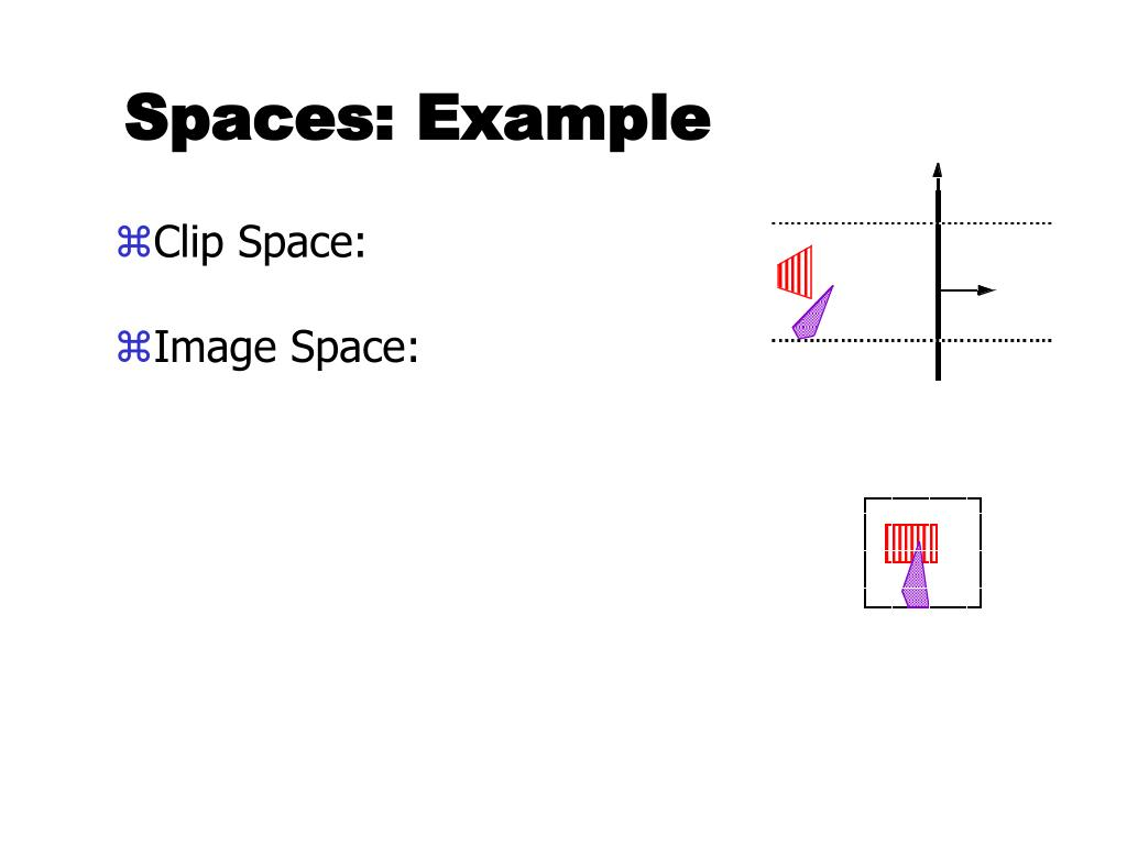 Spaces: Example