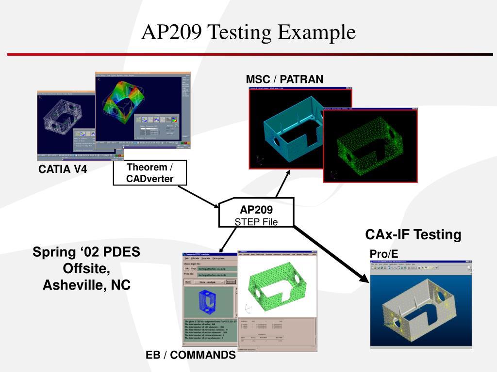 AP209 Testing Example