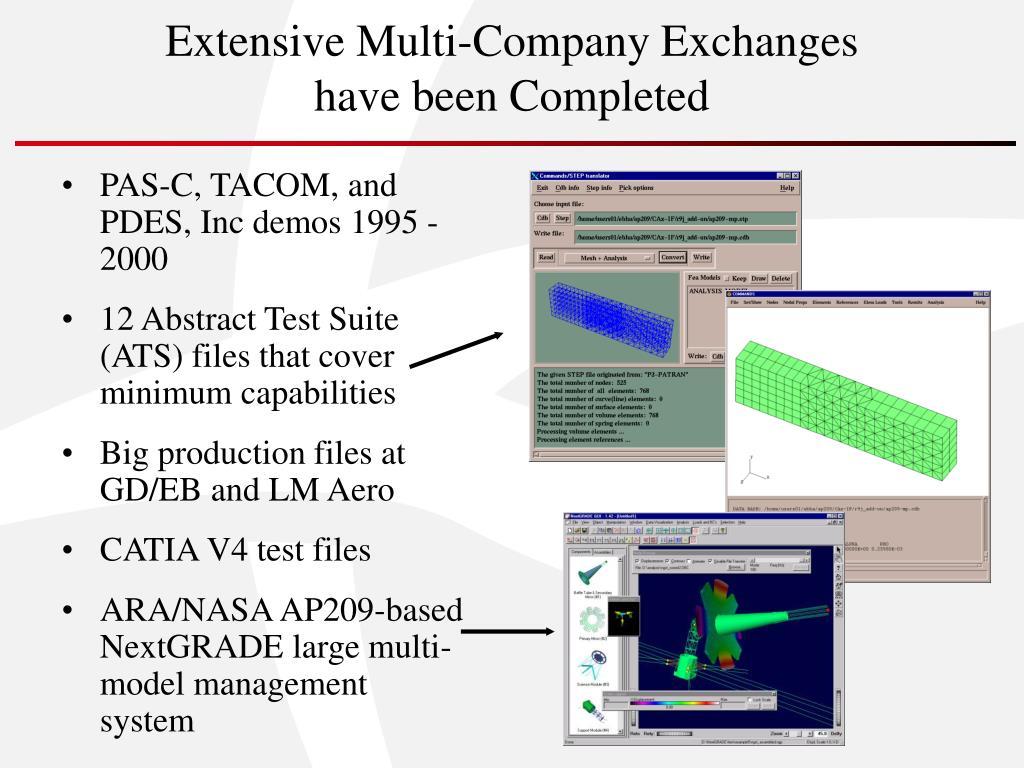 Extensive Multi-Company Exchanges
