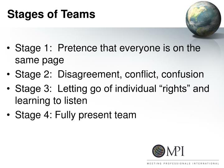 Stages of Teams