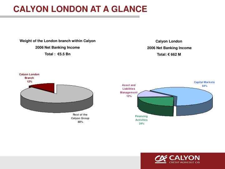 CALYON LONDON AT A GLANCE