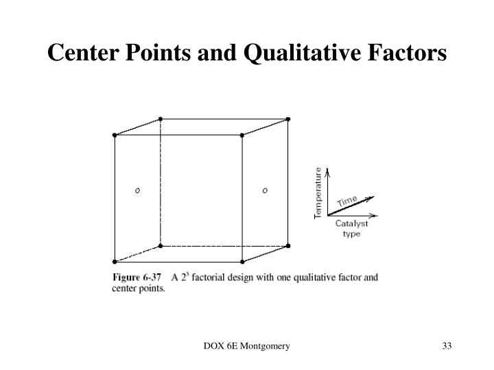 Center Points and Qualitative Factors