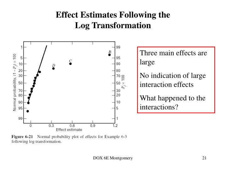 Effect Estimates Following the
