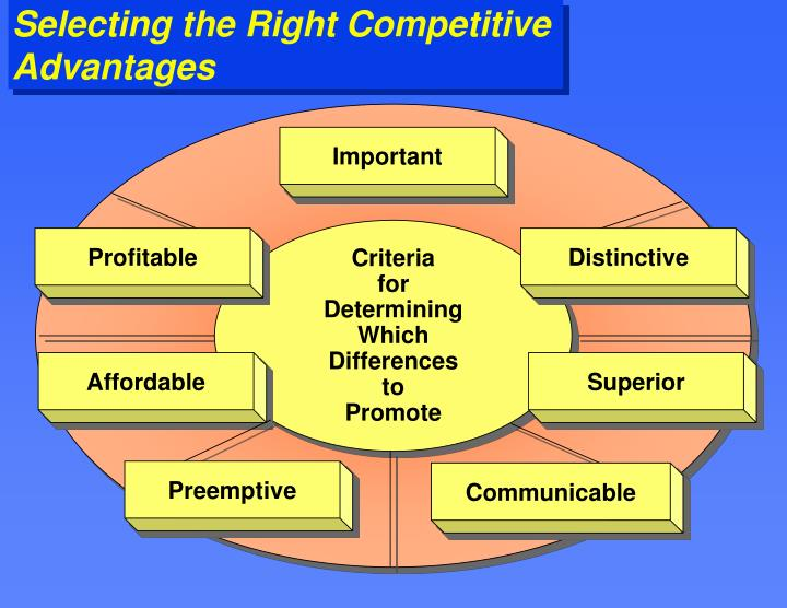 Selecting the Right Competitive