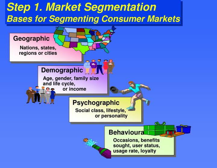 Step 1. Market Segmentation
