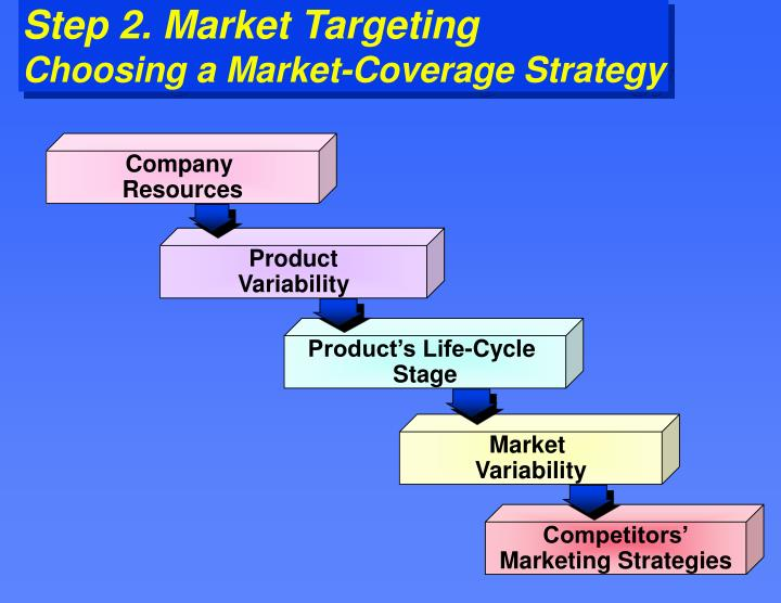 Step 2. Market Targeting