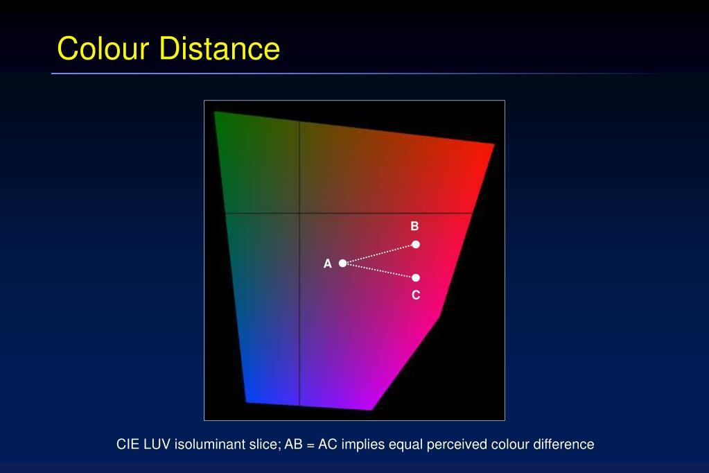 Colour Distance