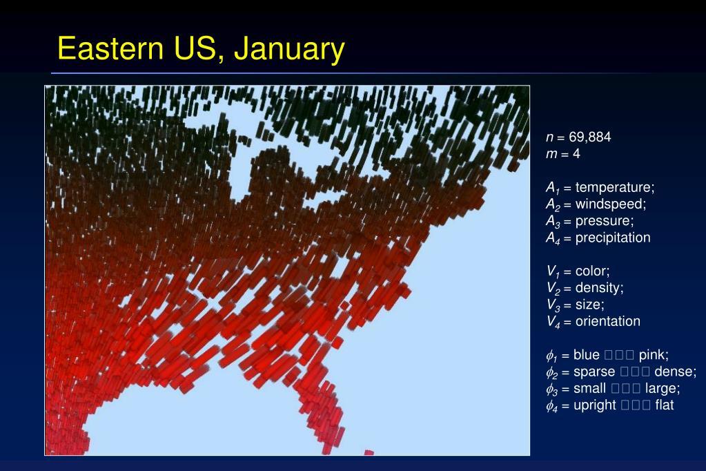 Eastern US, January