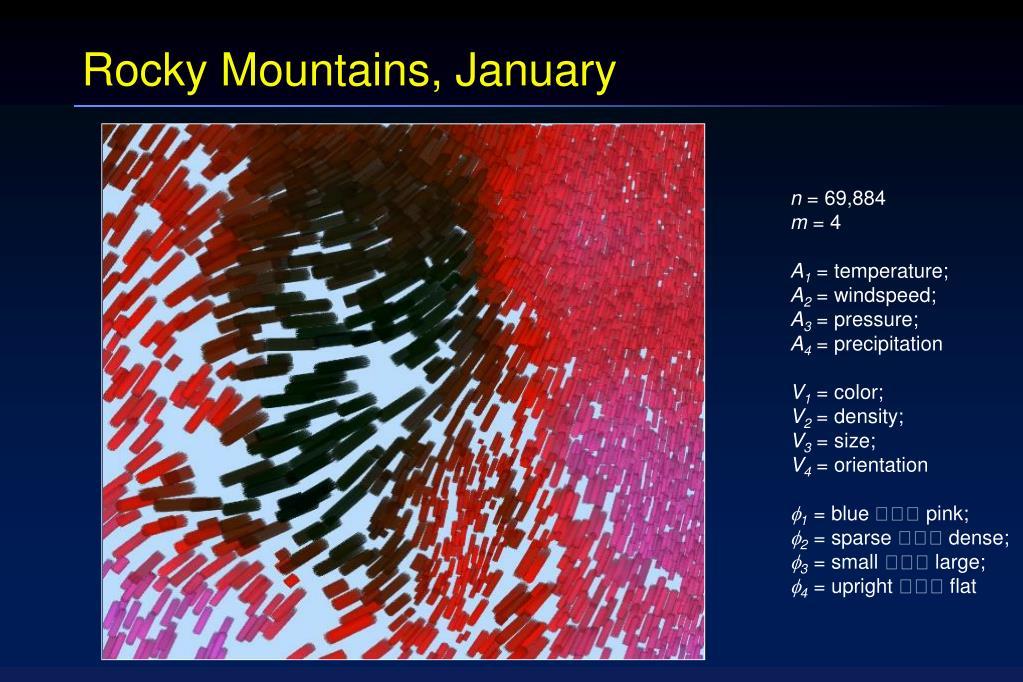 Rocky Mountains, January