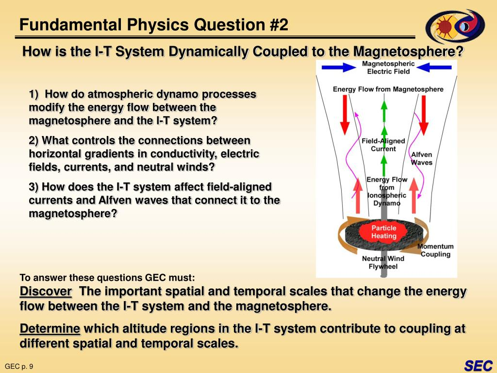 Fundamental Physics Question #2