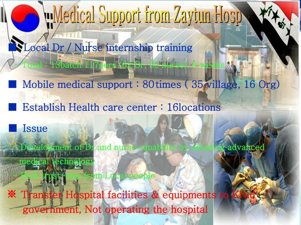 Medical Support from Zaytun Hosp