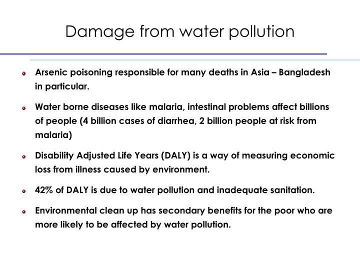 Damage from water pollution