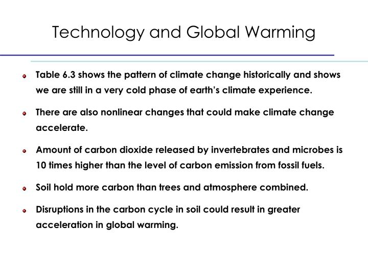 Technology and Global Warming